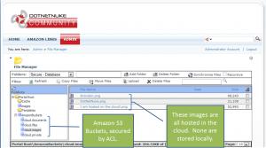 A screenshot demonstrating Amazon S3 cloud-based integration on the DotNetNuke platform