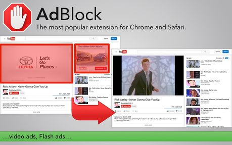 Adblock without Extension, Software or APP Desktop or Mobile