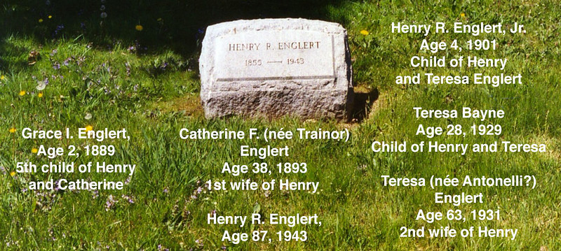 Henry Roman Englert, wives and kids