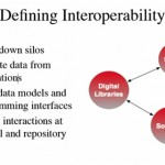 Image-Based Information Interoperability: Transcending a World of Silos