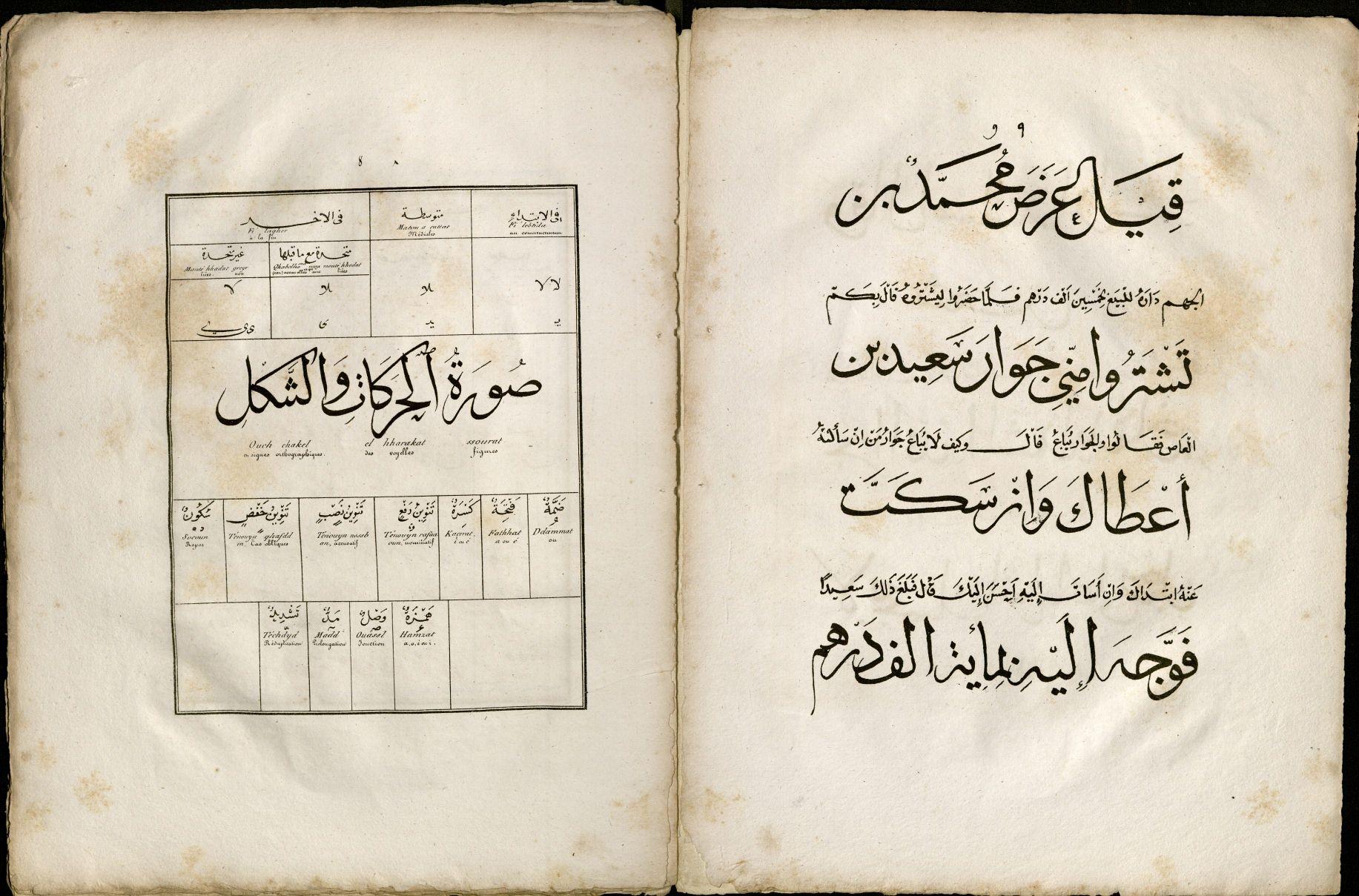 Alphabet arabe, accompagné d'exemples / écrit par Ellious Bocthor (opening) TypW 815.20.223