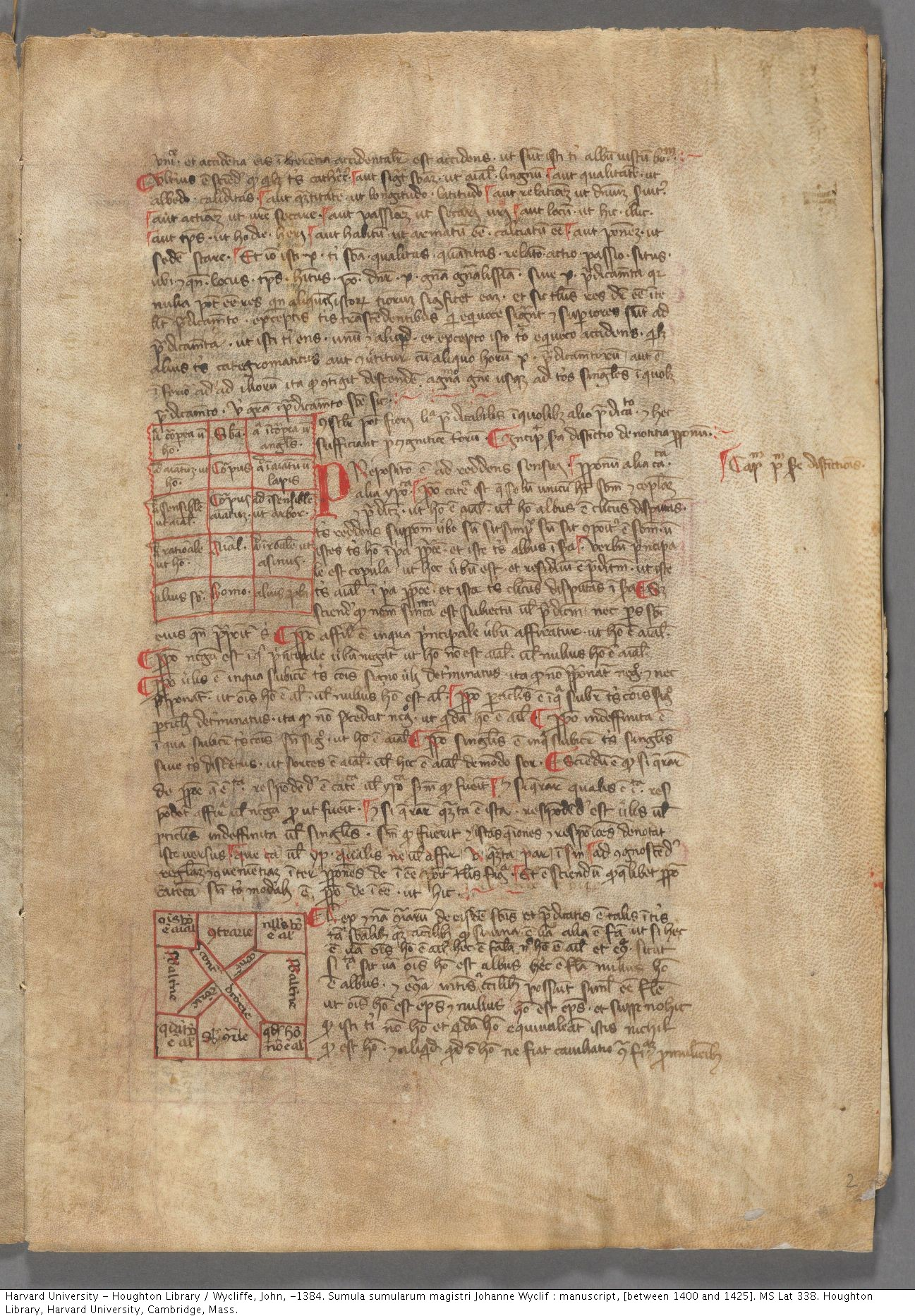 Wycliffe, John, -1384. Sumula sumularum magistri Johanne Wyclif : manuscript, [between 1400 and 1425]. MS Lat 338