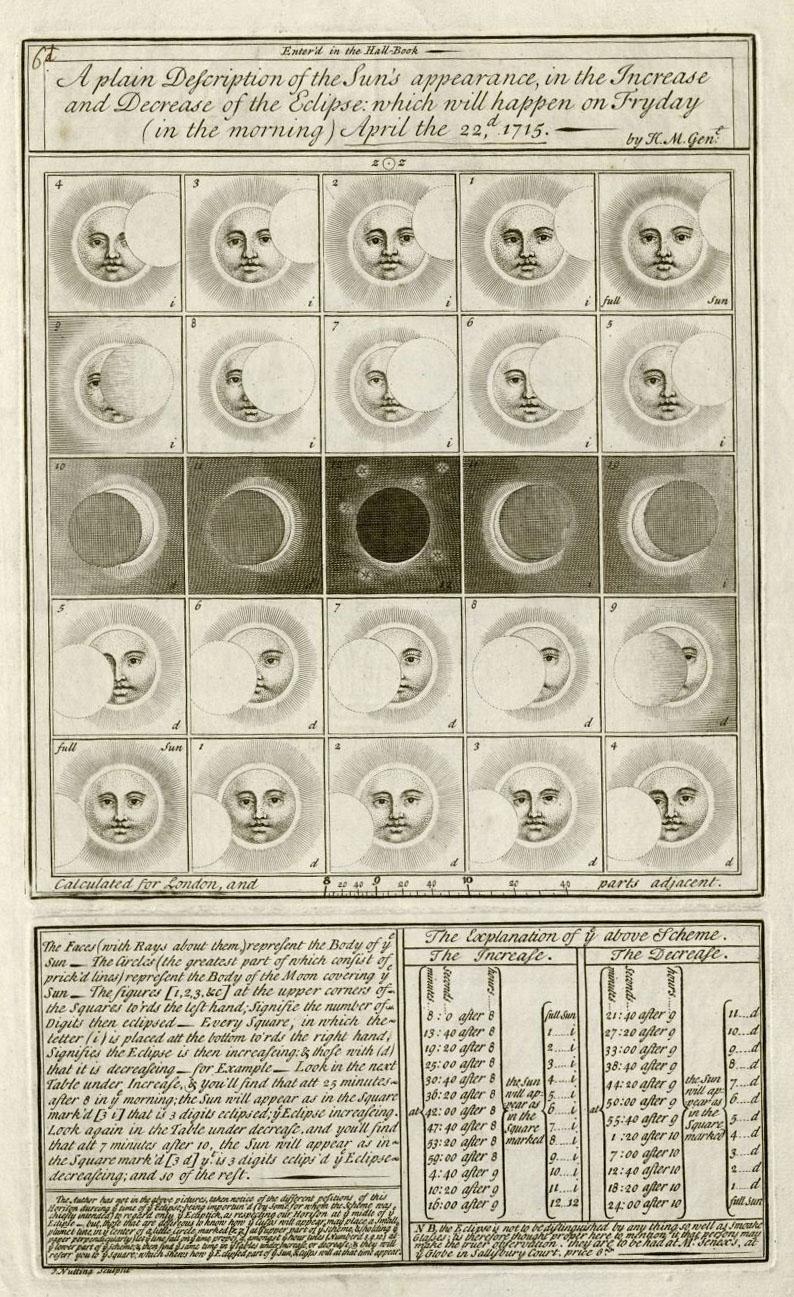 Plain description of the sun's appearance