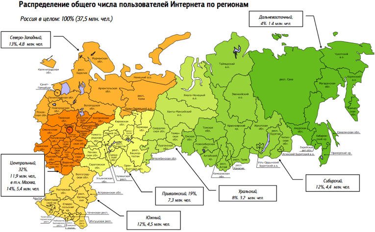 russian-penetration-map-page-7-of-58
