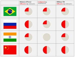 BRIC Economies & AFP: Sample Baseball Card