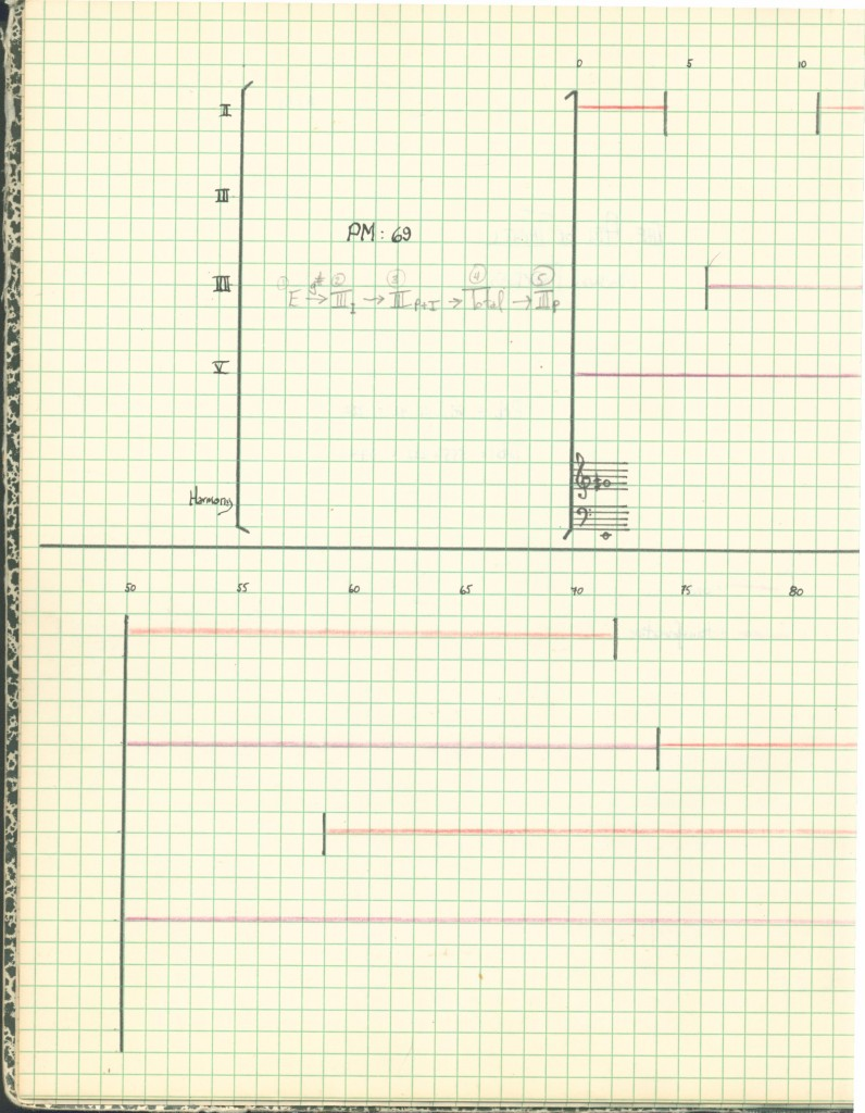 "Draft of The Atu of Tahuti, ""Structural proportions,"" October 8th, 1984. Stephen L. Mosko composition notebook. Ms. Coll. 140 (Documents. Box 9)"