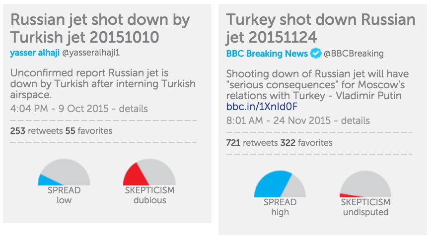 Russian jet downing rumors