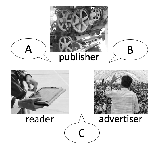 reader-publisher-advertiser