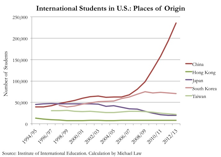 Not Quite the Economist - Chinese students abroad: No longer