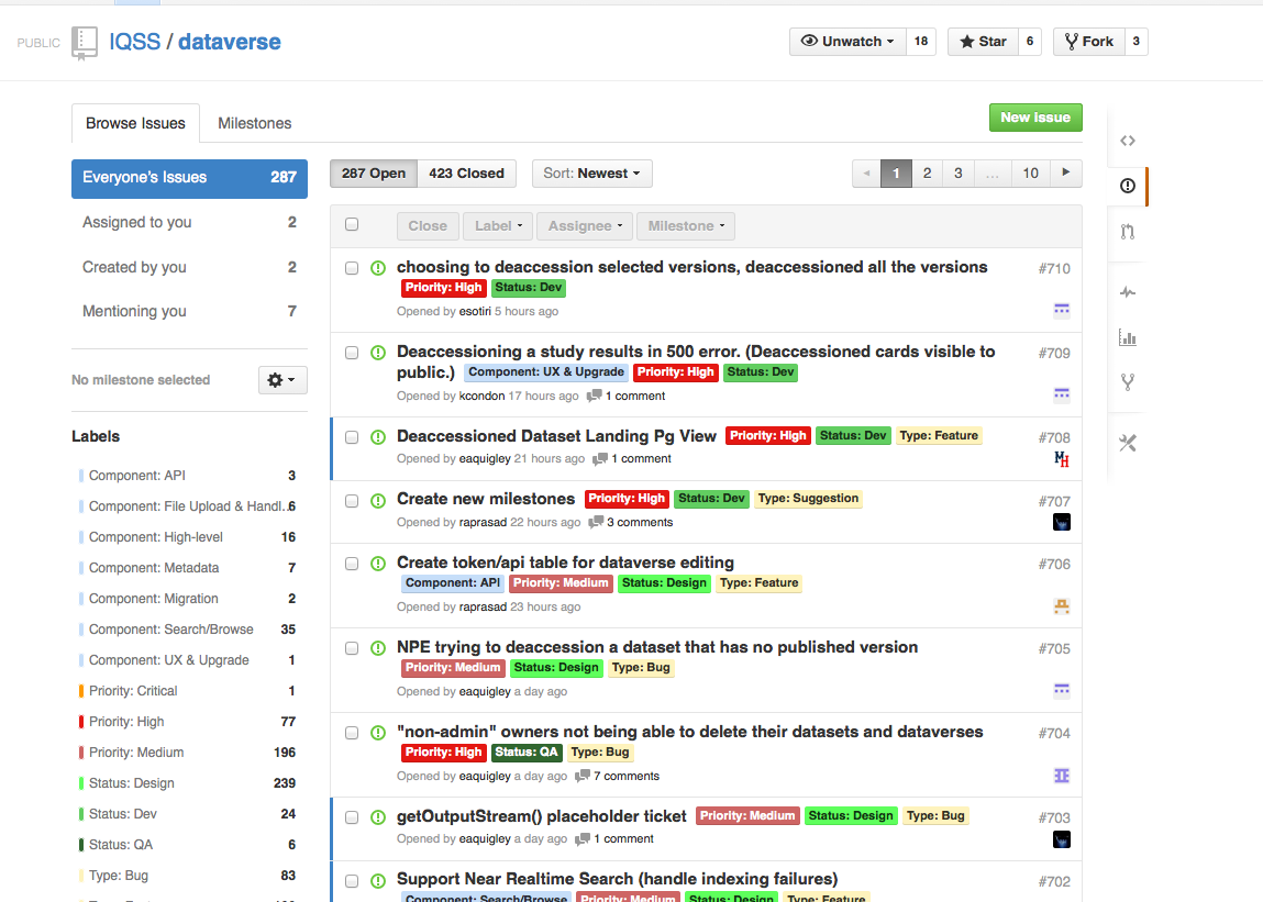 Moving from Redmine to GitHub Issues – programming notes